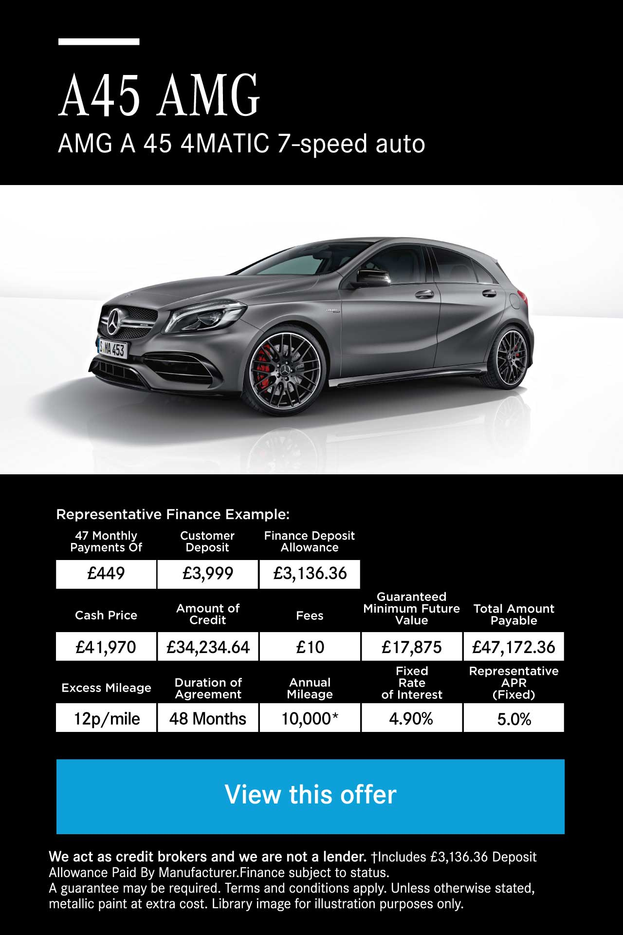 Mercedes-Benz AMG A45 Hatchback Q1 BB