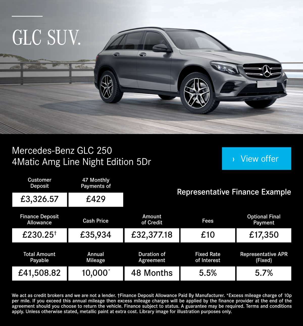Mercedes-Benz GLC Night Edition
