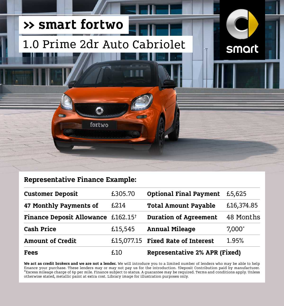 [smart fortwo] smart fortwo 1.0 Prime 2dr Auto Petrol Cabriolet 170719 Banner 1